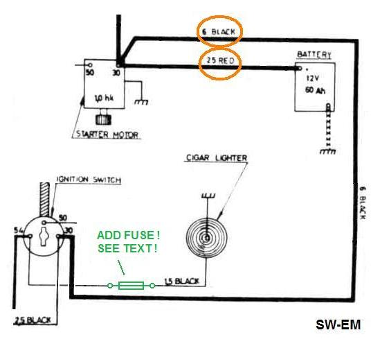 Sw Em Fuses Allocation And Troubleshooting