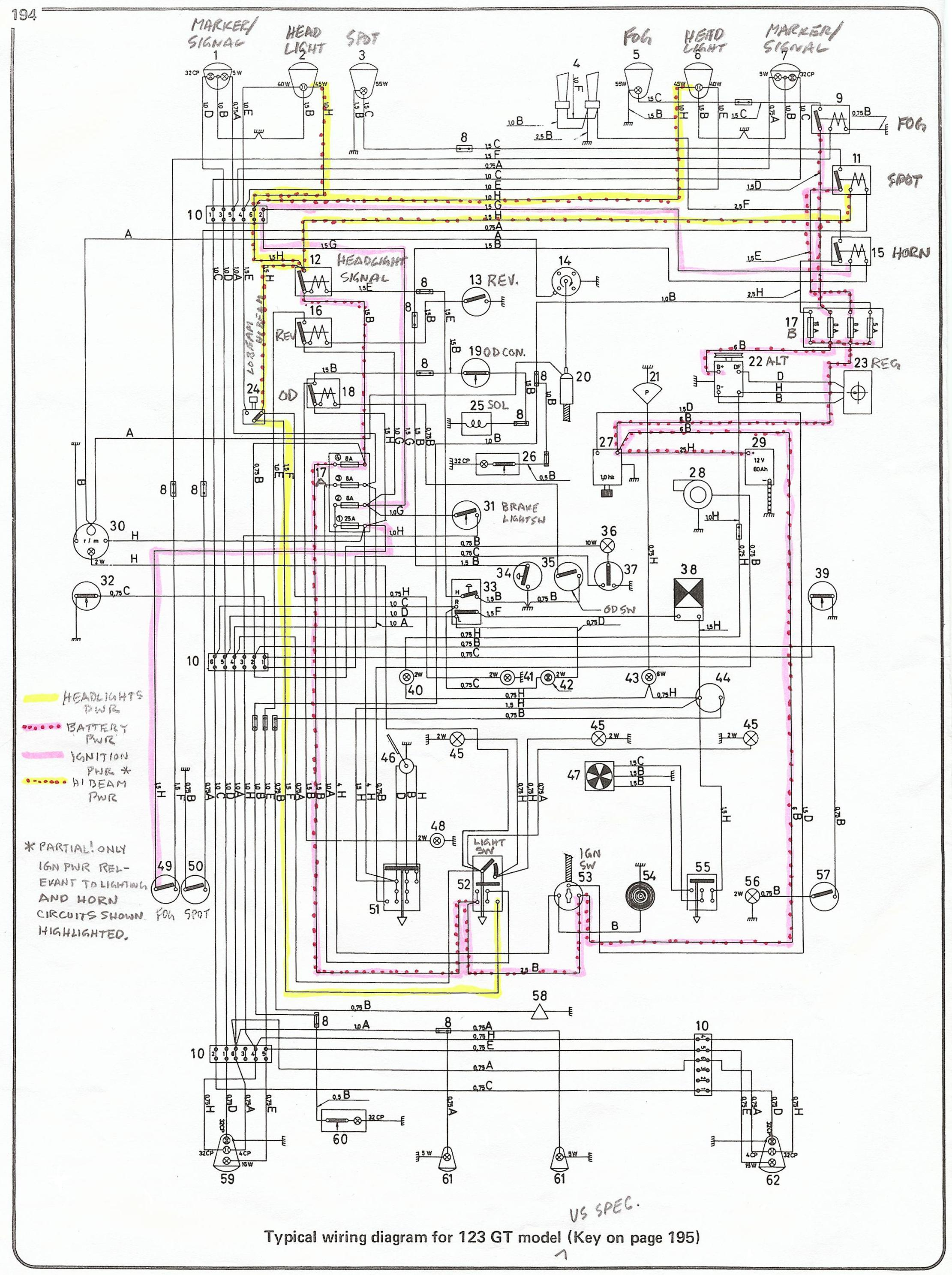 123GT-US-Wiring-Diagram-Lighting-Markup.jpg