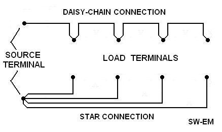 chaim daisy cat 6 wiring diagram wiring: star, home run & bus | o gauge railroading on line ... daisy chain electrical wiring diagram #8