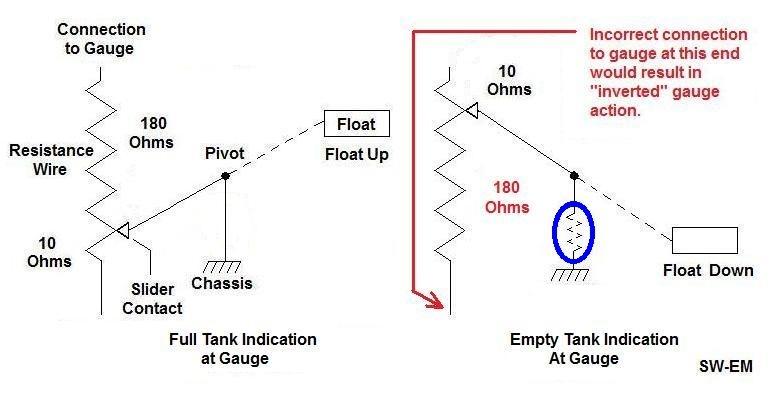 sw em fuel gauge durite fuel gauge wiring diagram at Durite Fuel Gauge Wiring Diagram