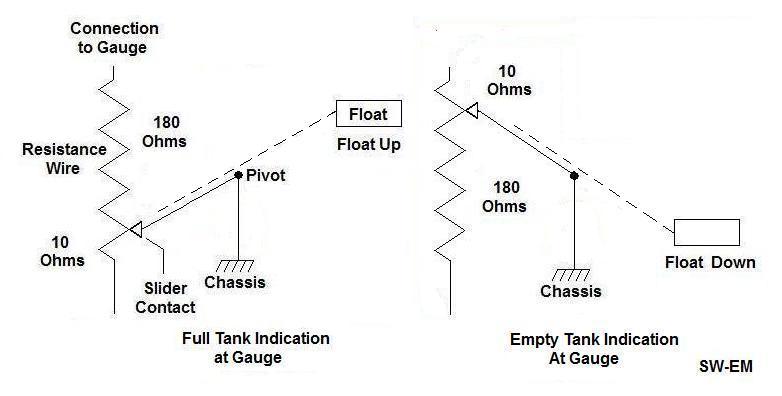 sw em fuel gauge Fuel Gauge Fuse at Durite Fuel Gauge Wiring Diagram