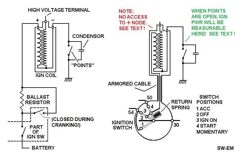 SW-EM Volvo Ignition from Scratch | Volvo B18 Engine Diagram |  | Sw-Em