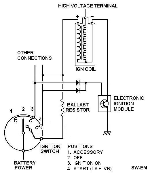 IGN Sw Ballast Res sw em ignition additional ballast resistor wiring diagram at gsmx.co