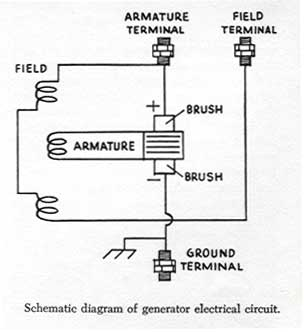 generator wiring diagram on placeholder for additional procedure