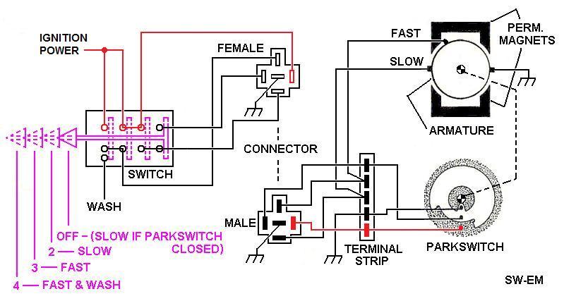 wiper_sys_hookup_bosch_pmmotor_67 sw em wndshield wiper systems wiring diagram for cj5 wiper motor at gsmx.co