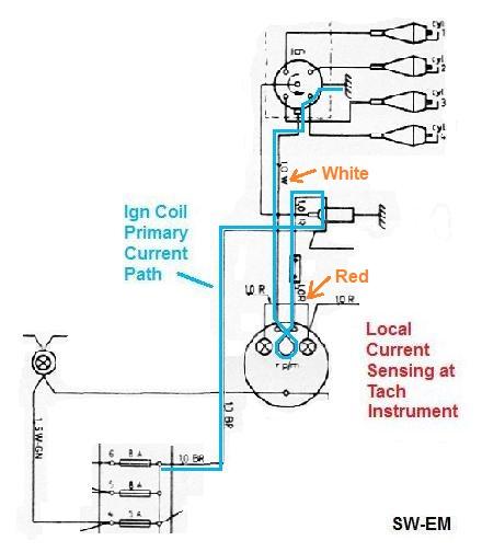 SW-EM Smith's TachometerSw-Em