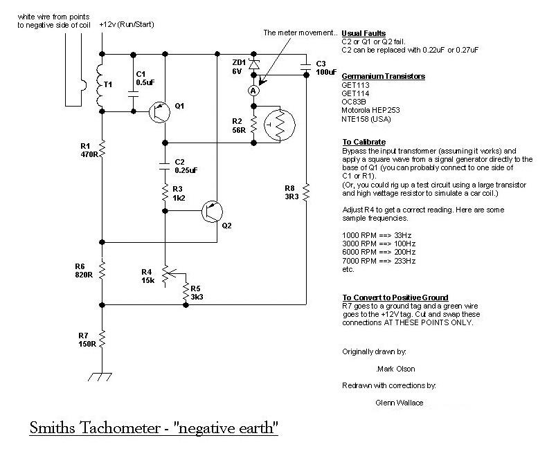 SW-EM Smith's Tachometer